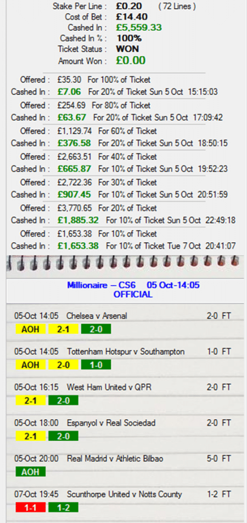 6 correct scores but no jackpot for this punter!