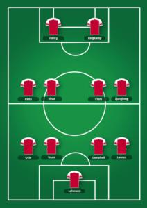 greatest premier league teams