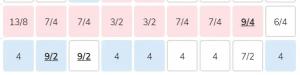 pools betting